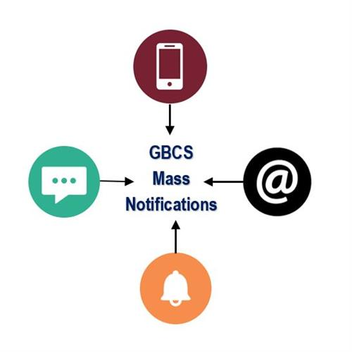 Mass Notifications