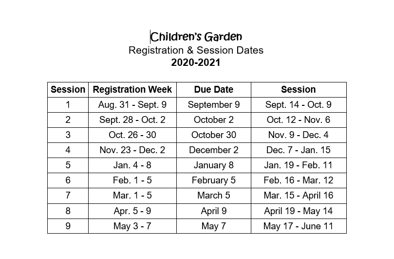 Registration & Session Dates